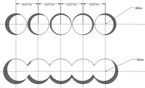 4 правила размещения электроточек